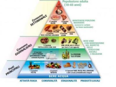 """Il """"paradosso"""" della salute può essere superato"""